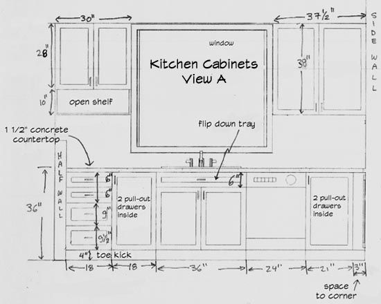 Kitchen Cabinet Sizes Chart | The Standard Height Of Many Kitchen