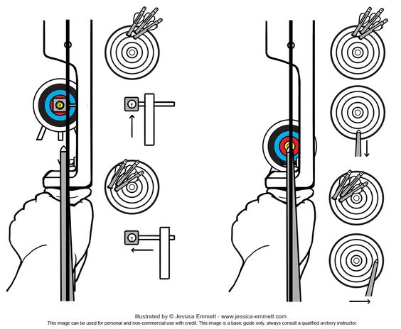 archery shooting form diagram