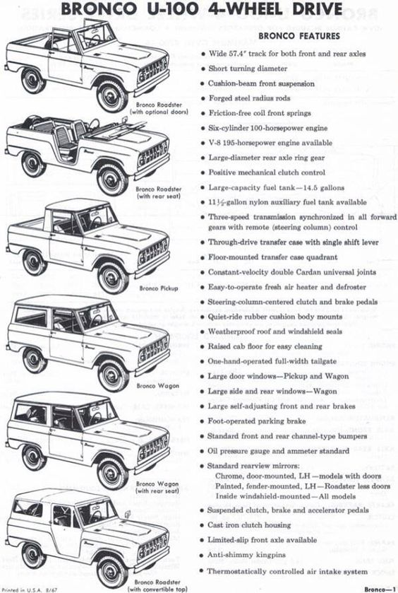 1968 ford bronco 4x4