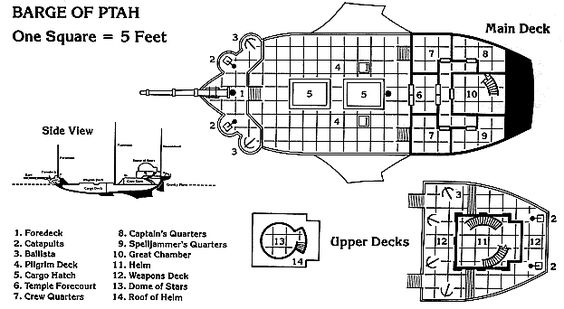 Sensational Cog Ship Plans Auto Electrical Wiring Diagram Wiring Digital Resources Remcakbiperorg