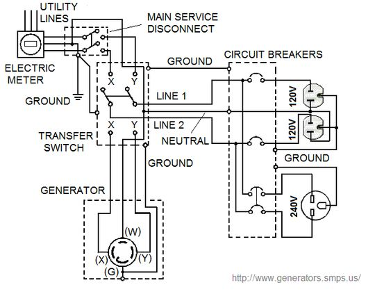 transfer switch wiring diagrams get free image about wiring diagram