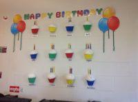 Birthday wall, Happy birthday and Wall art on Pinterest