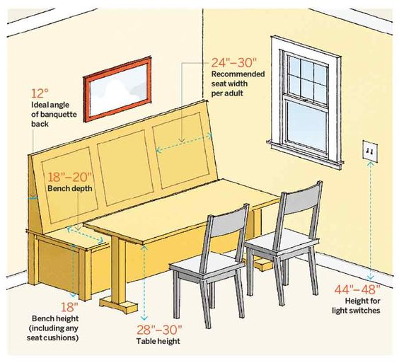 Depth Of Banquettes Proper Banquette Seating Proportions | Home Decor Tips