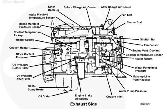 semi truck engine diagram car tuning