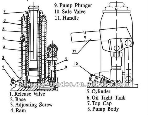 hydraulic jack diagram self retracting hydraulic jack