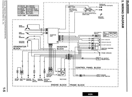 rambler wiring diagram glamper forward holiday rambler wiring diagram