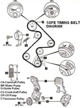 camry v6 engine diagram