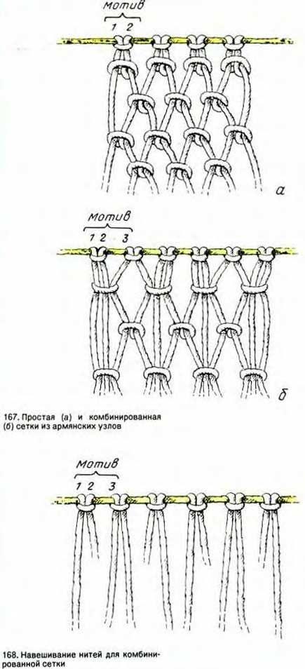 unique tie knots diagrams