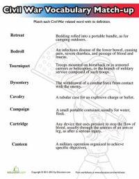 Civil War Vocabulary | Pinterest | Civil wars, War and ...