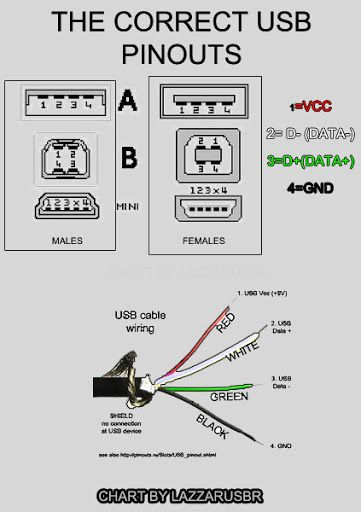 bms usb cable wiring diagram