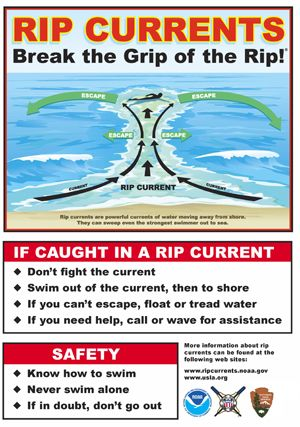 Rip Currents safety tips