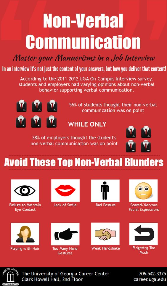 5 Interview Tips For Non Verbal Communication Ashley Ellis Communication Interview And Career On Pinterest