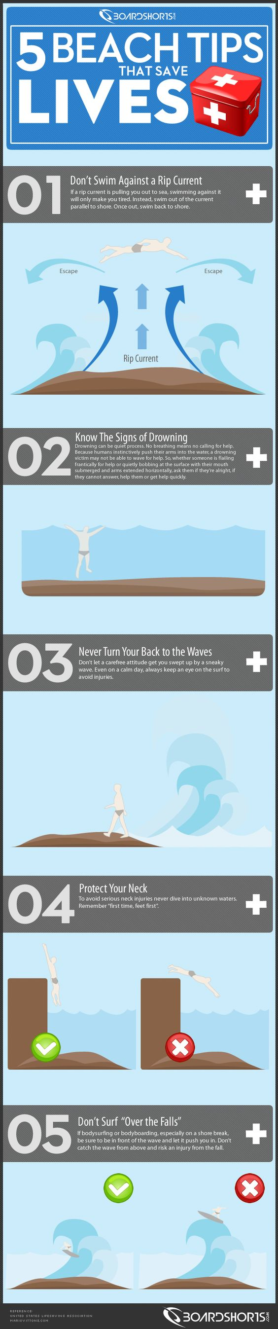 Five Beach Tips that Save Lives infographic