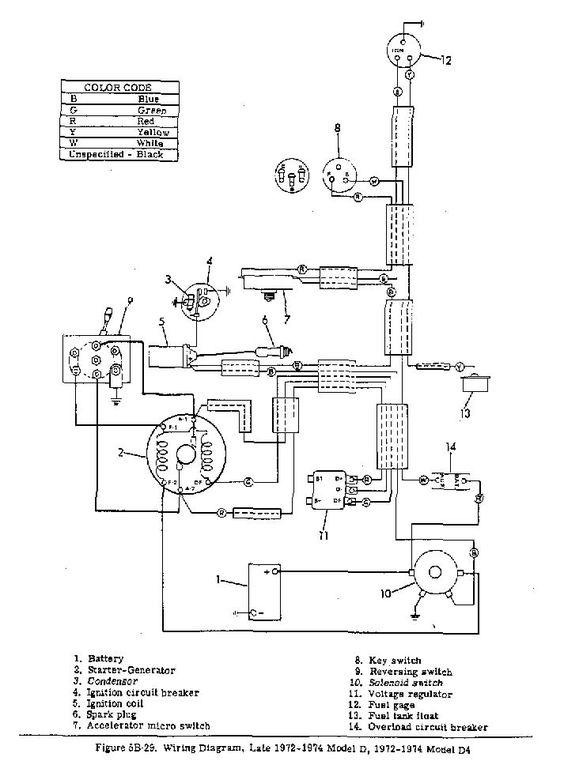 wiring diagram harley davidson golf cart