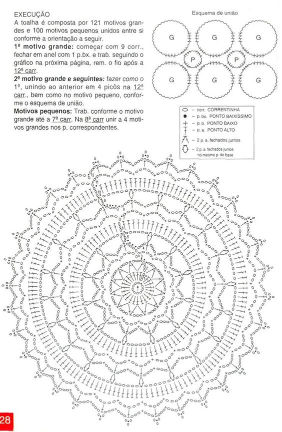 crochet diagrams for beginners