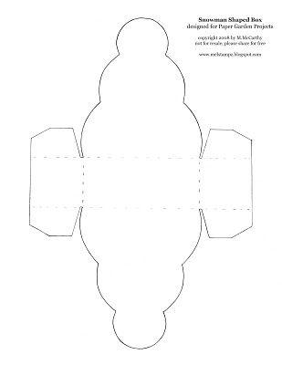 Pinterest u2022 O catálogo mundial de ideias - snowman template