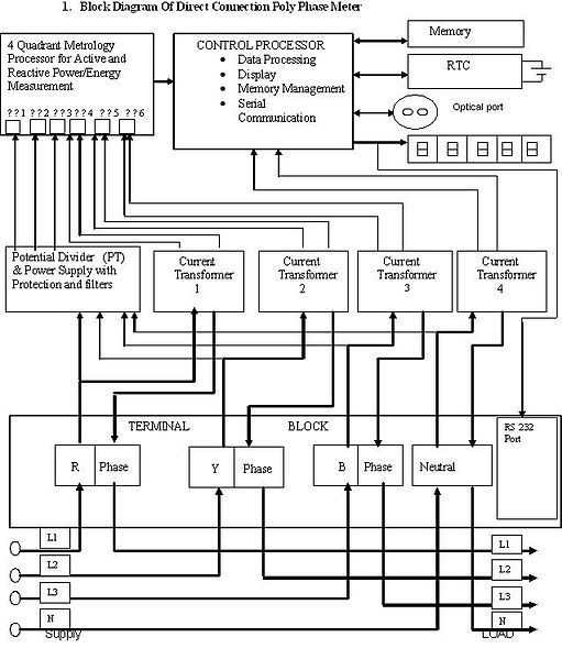jtag cable schematic electronic symbols pinterest