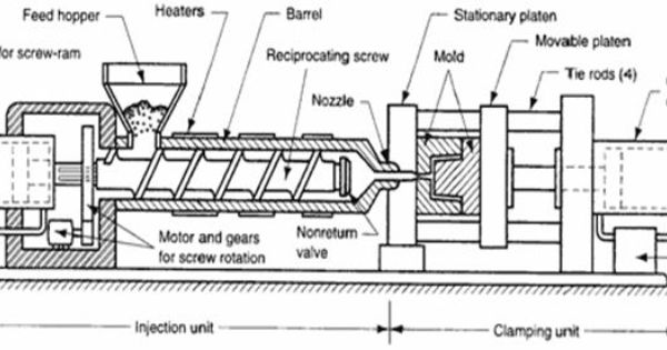 injectionmoldingdiagram