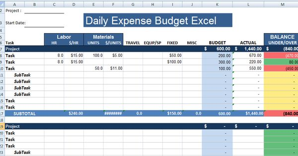 daily expense sheet format excel