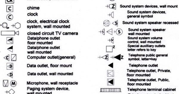 residential electrical symbols understanding electrical schematic