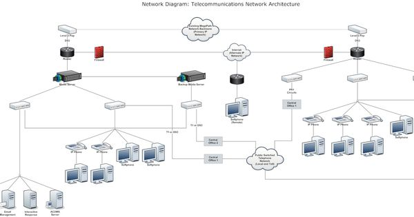pin network diagram drawing software on pinterest