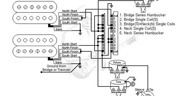 fender humbucker wiring codes