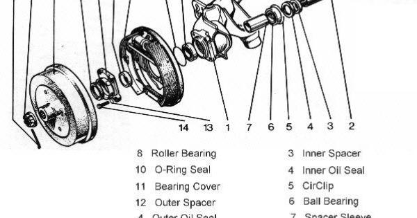 1965 vw wiring diagram volkswagen diagrams baja bugs