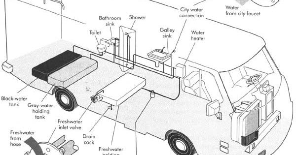 cabin solar power wiring diagram