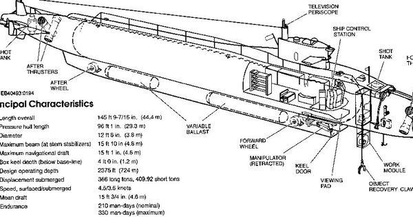 volkswagen schema cablage moteur etoile