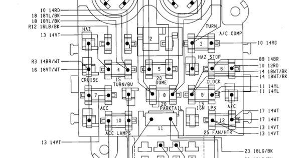 yj Diagrama del motor