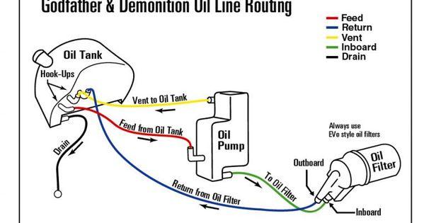 ke line diagram wiring diagrams pictures wiring