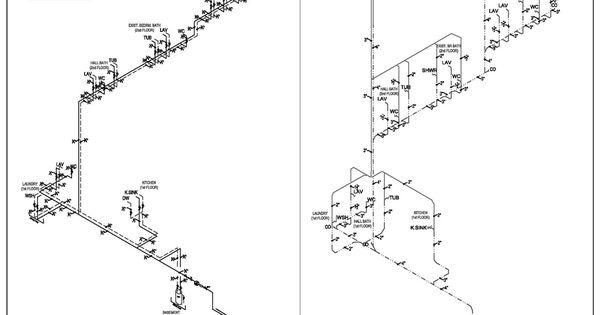 piping layout engineer salary