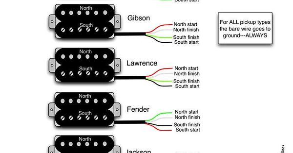 seymour duncan pick up wiring guitar routing system pinterest