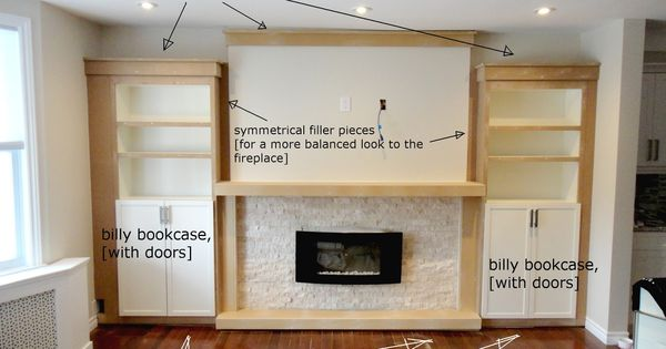 Brick Fireplace Makeover Ikea Hack : Built-ins For Around Fireplace | Ikea Billy