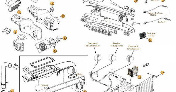 haynes wiring diagram jeep cherokee xj