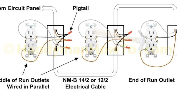 wiring diagrams two outlets in one box