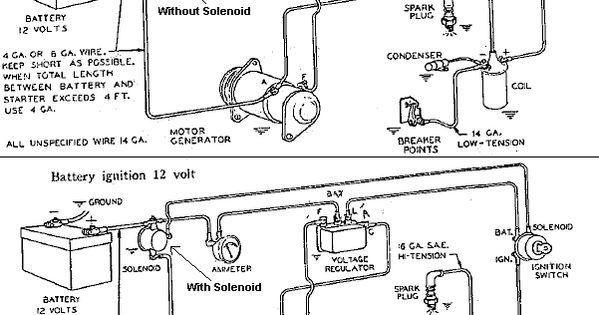 electrical wiring diagrams motor starters