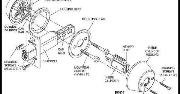 mazda cx 9 wiring diagram