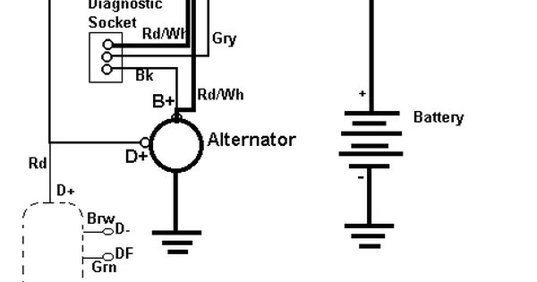 pin wiring a dual battery system on pinterest
