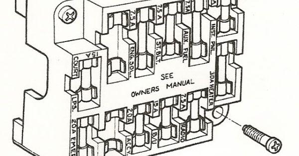 fuse box in closet