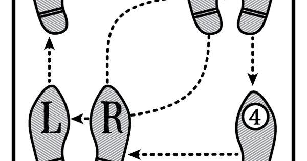pin tango steps diagram on pinterest