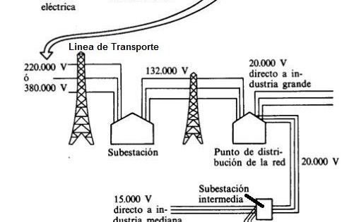 wiring diagram for power stairs