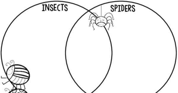 science diagrams