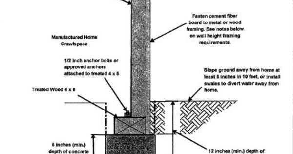 block diagram fiber and home on pinterest