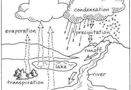 ac cycle diagram