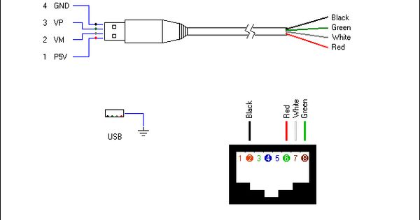 cat 5 cable wiring diagram for phone the p