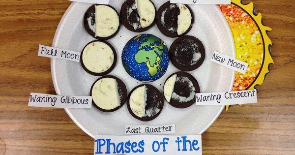 moon phases diagram rymden pinterest