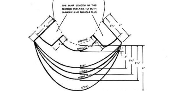 1940haircutdiagrams 1940 hair cut diagrams