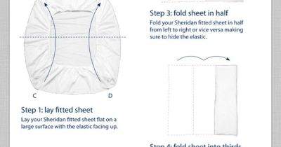 Diagram for folding fitted sheet | Housekeeping/Organization | Pinterest | Folding fitted sheets ...