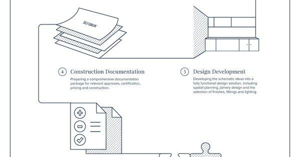 process flowchart designer